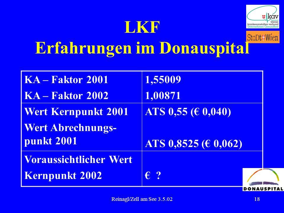Reinagl/Zell am See 3.5.0218 LKF Erfahrungen im Donauspital KA – Faktor 2001 KA – Faktor 2002 1,55009 1,00871 Wert Kernpunkt 2001 Wert Abrechnungs- pu