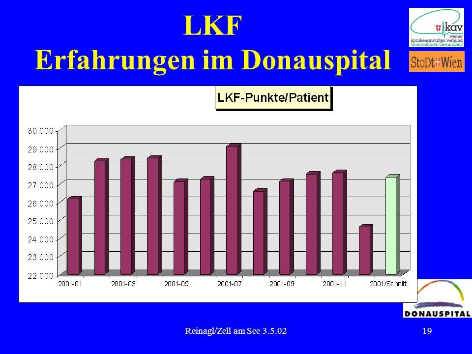 Reinagl/Zell am See 3.5.0219 LKF Erfahrungen im Donauspital