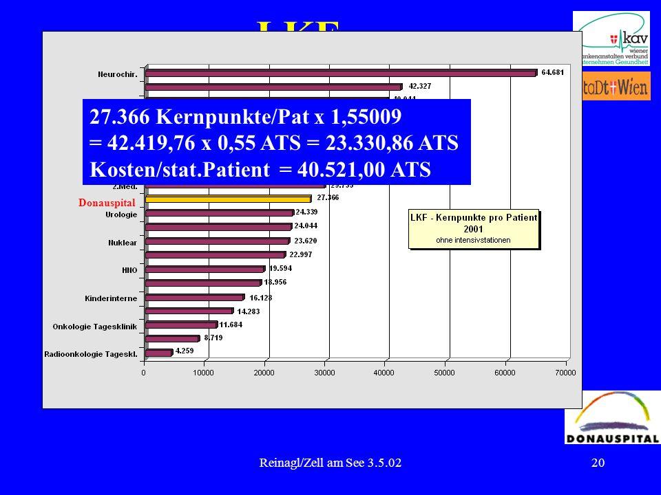 Reinagl/Zell am See 3.5.0220 LKF Erfahrungen im Donauspital Donauspital 27.366 Kernpunkte/Pat x 1,55009 = 42.419,76 x 0,55 ATS = 23.330,86 ATS Kosten/