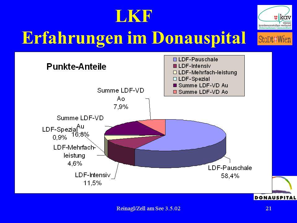 Reinagl/Zell am See 3.5.0221 LKF Erfahrungen im Donauspital