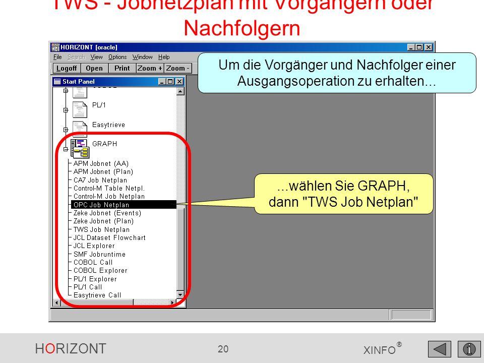 HORIZONT 20 XINFO ®...wählen Sie GRAPH, dann TWS Job Netplan Um die Vorgänger und Nachfolger einer Ausgangsoperation zu erhalten...