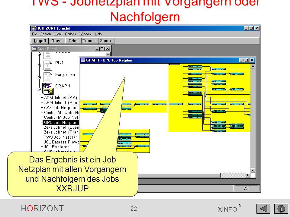 HORIZONT 22 XINFO ® Das Ergebnis ist ein Job Netzplan mit allen Vorgängern und Nachfolgern des Jobs XXRJUP TWS - Jobnetzplan mit Vorgängern oder Nachf