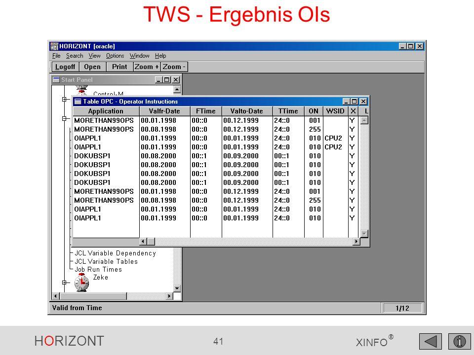 HORIZONT 41 XINFO ® TWS - Ergebnis OIs