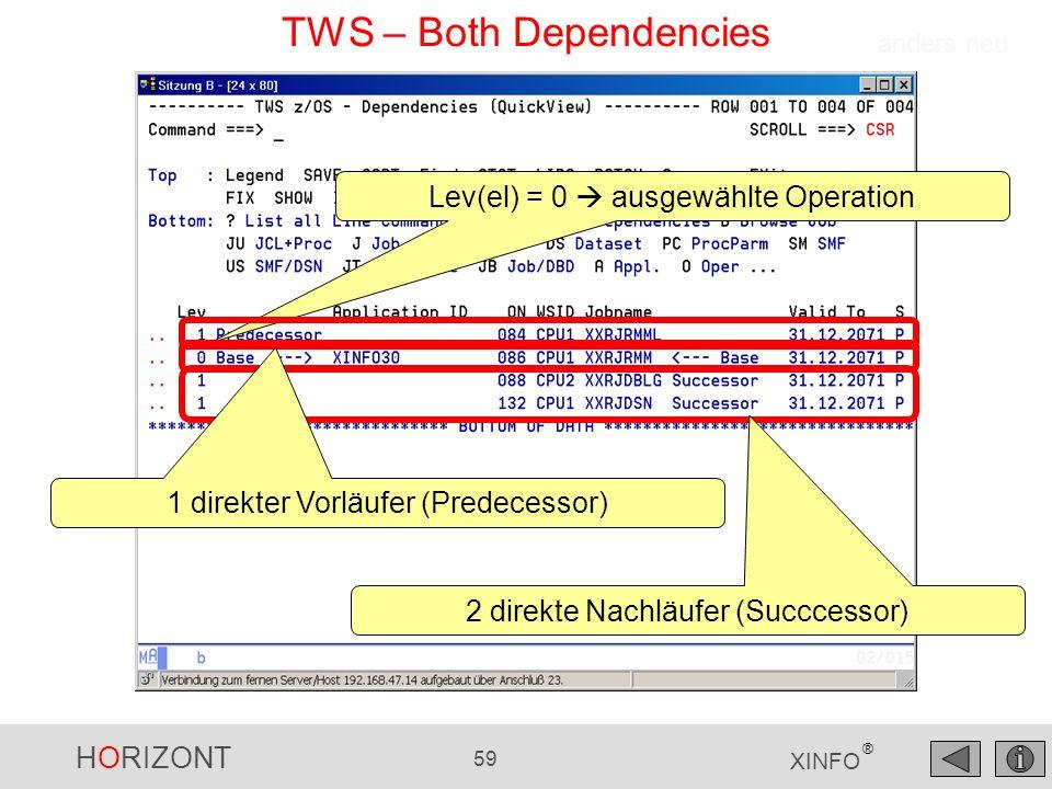 HORIZONT 59 XINFO ® TWS – Both Dependencies anders neu Lev(el) = 0 ausgewählte Operation 1 direkter Vorläufer (Predecessor) 2 direkte Nachläufer (Succcessor)