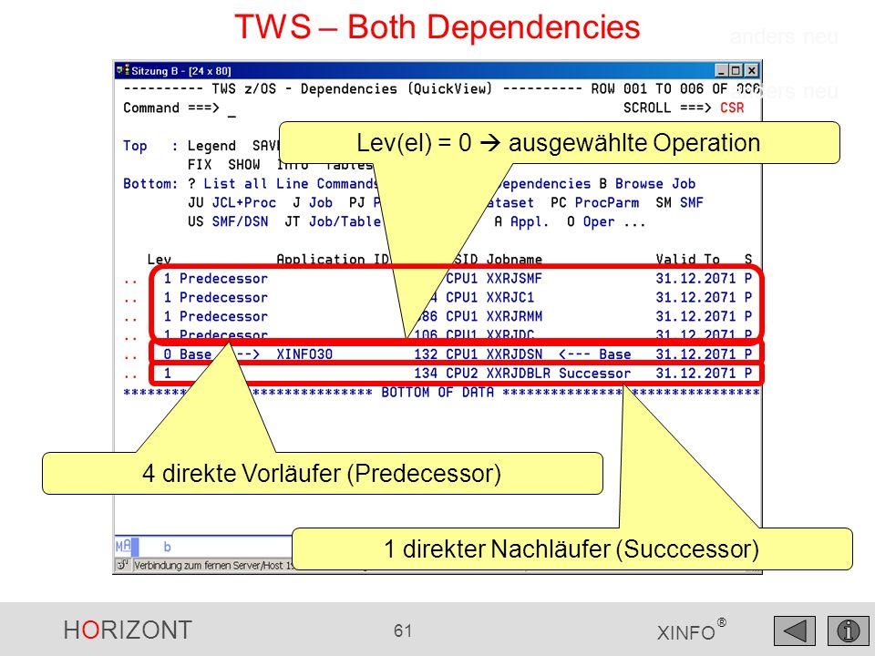 HORIZONT 61 XINFO ® TWS – Both Dependencies anders neu Lev(el) = 0 ausgewählte Operation 4 direkte Vorläufer (Predecessor) 1 direkter Nachläufer (Succ