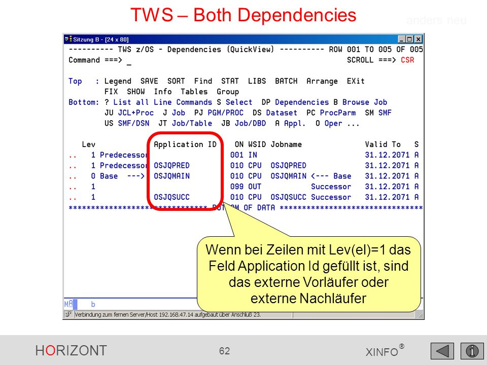 HORIZONT 62 XINFO ® TWS – Both Dependencies anders neu Wenn bei Zeilen mit Lev(el)=1 das Feld Application Id gefüllt ist, sind das externe Vorläufer oder externe Nachläufer