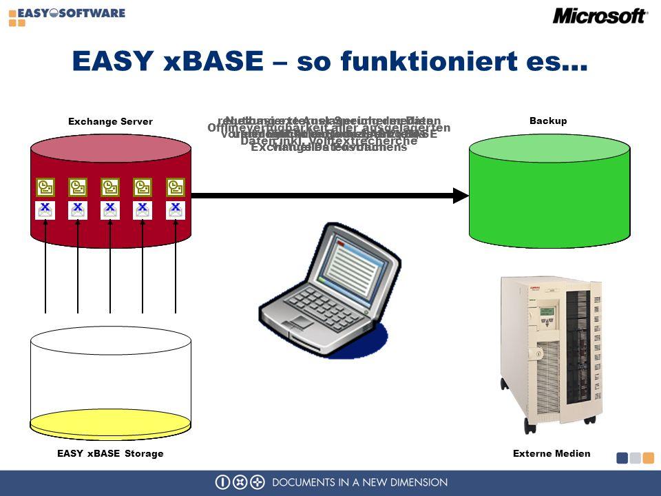 Exchange Server EASY xBASE Storage Externe Medien Backup EASY xBASE – so funktioniert es… vor der Einführung von EASY xBASE regelbasierte Auslagerung der Daten und drastische Reduzierung des Exchange Datenvolumens Offlineverfügbarkeit aller ausgelagerten Daten inkl.