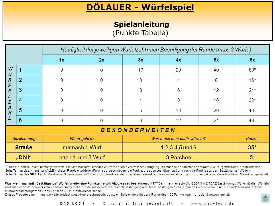 DÖLAUER - Würfelspiel Spielanleitung (Punkte-Tabelle) D A S L O C H - O f f i z i e l l e r I n t e r n e t a u f t r i t t - w w w. d a s – l o c h.