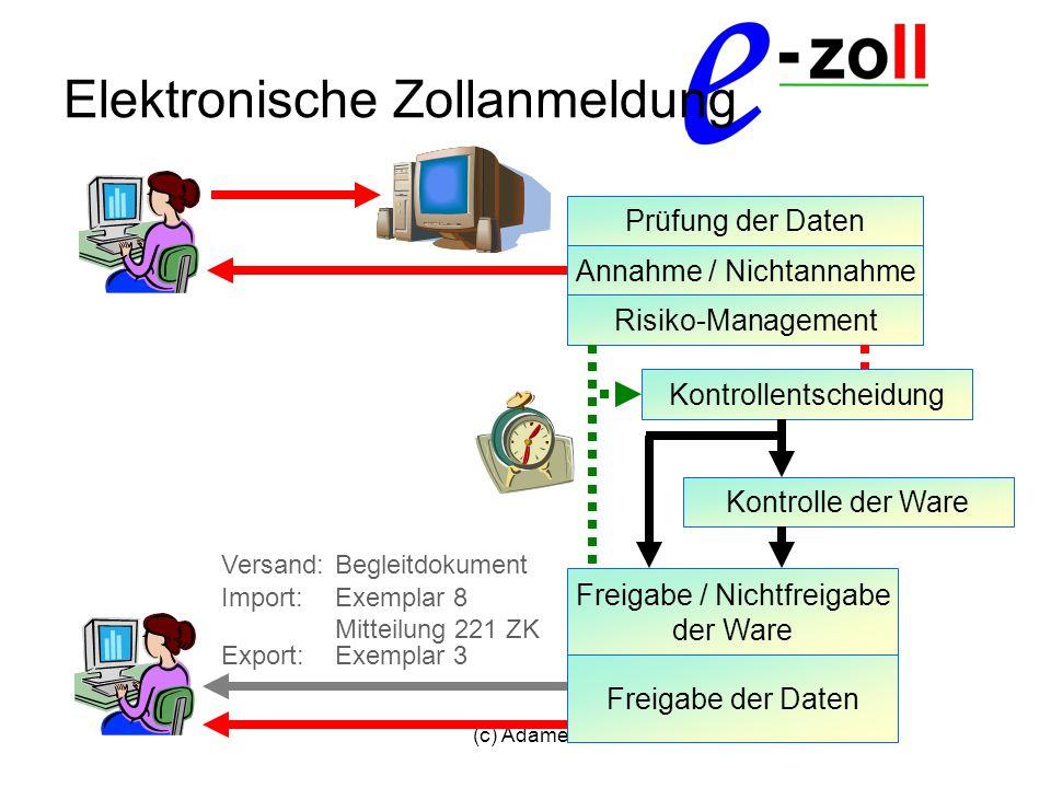 (c) Adamec Elektronische Zollanmeldung Prüfung der Daten Risiko-Management Freigabe / Nichtfreigabe der Ware Freigabe der Daten Kontrolle der Ware Kon