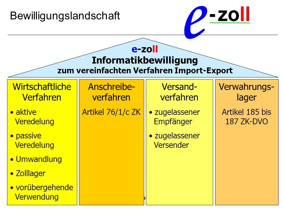 (c) Adamec Bewilligungslandschaft e-zoll Informatikbewilligung zum vereinfachten Verfahren Import-Export Verwahrungs- lager Artikel 185 bis 187 ZK-DVO