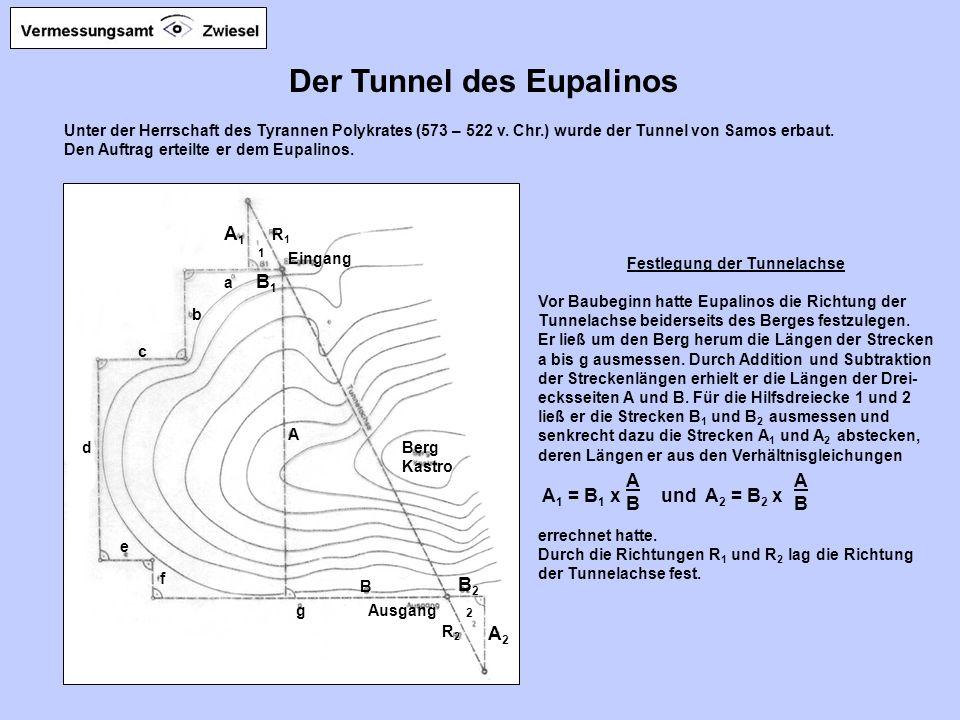 Der Tunnel von Samos Selbst heute ist es eine großartige vermessungstechnische Leistung, wenn ein Straßen- oder Eisenbahntunnel von zwei Seiten gleich