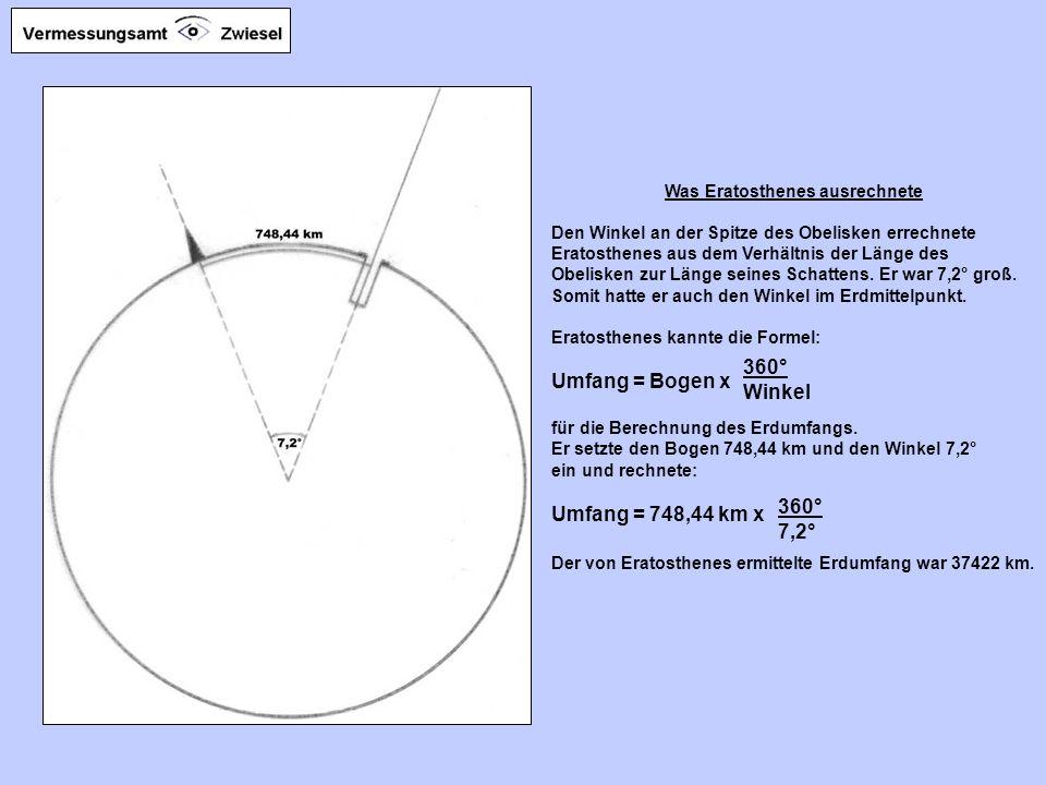 Was Eratosthemes überlegte Wenn der Brunnen in Syene schattenlos ist, dann steht die Sonnen genau senkrecht über dem Brunnen, also in Verlängerung der