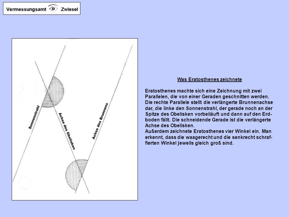 Was Eratosthenes ausrechnete Den Winkel an der Spitze des Obelisken errechnete Eratosthenes aus dem Verhältnis der Länge des Obelisken zur Länge seine