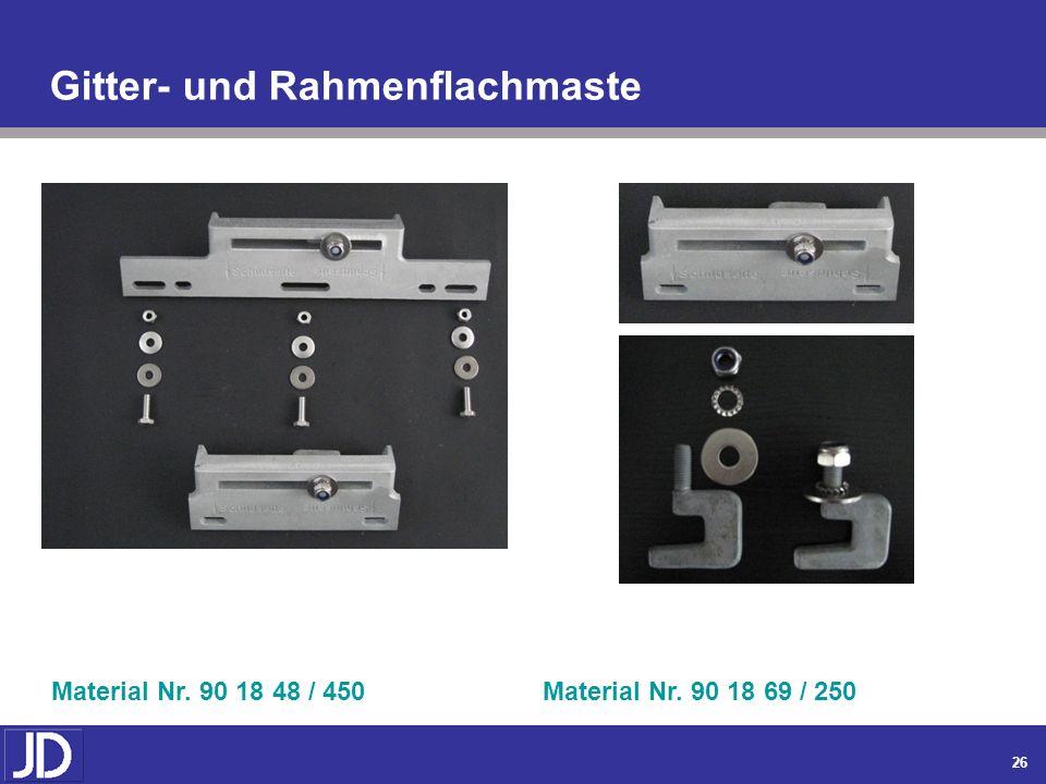 25 Information Deutsche Bahn AG Fahrzeuginstandhaltung Werk Fulda IWS Siebdrucktechnik Hannover Einbecker Strasse 1a 30419 Hannover Tel.: 0511 – 286 –