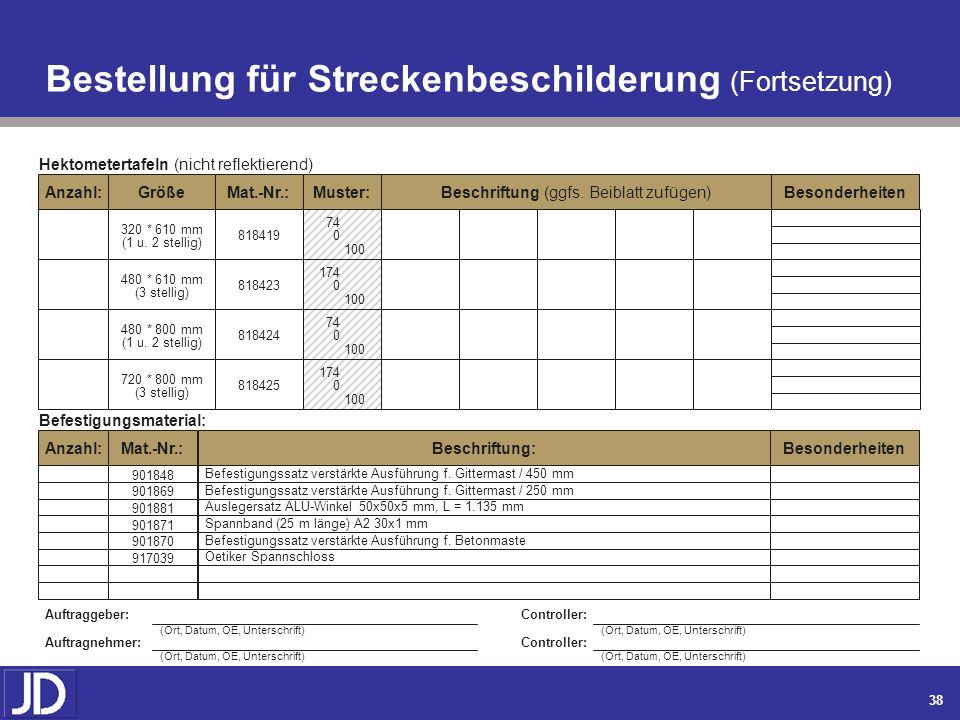 37 Bestellung für Streckenbeschilderung Auftraggeber/BestellerdatenLieferadresseAuftragnehmerAuftragsdaten AN Tel.: Fax: DB Fahrzeuginstandhaltung Wer