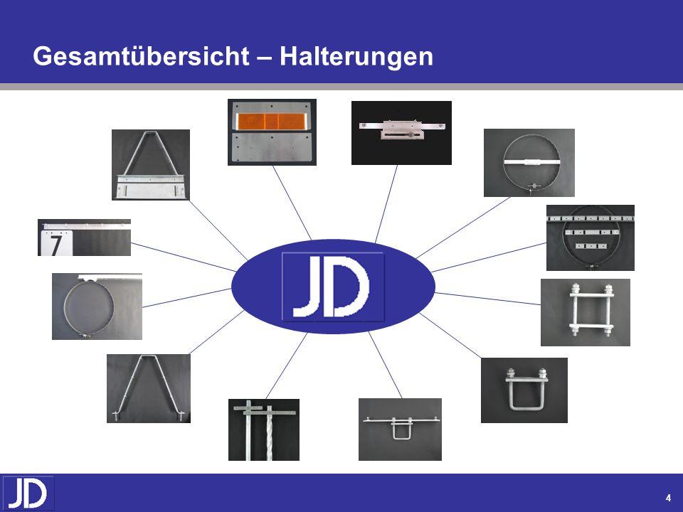 3 Befestigungsteile für Kilometer- und Hektometerzeichen: zum Rahmenvertrag Nr. 523 / 00 / 92007995 mit Deutsche Bahn AG Konzerneinkauf (TT-01) Caroli