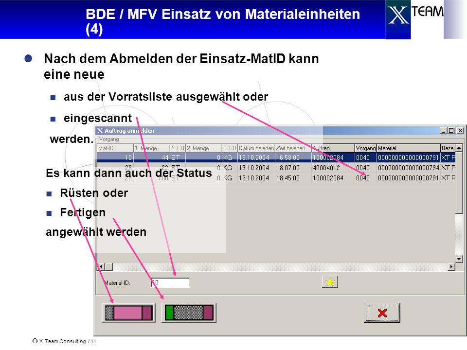 X-Team Consulting / 11 BDE / MFV Einsatz von Materialeinheiten (4) Nach dem Abmelden der Einsatz-MatID kann eine neue aus der Vorratsliste ausgewählt oder eingescannt werden.
