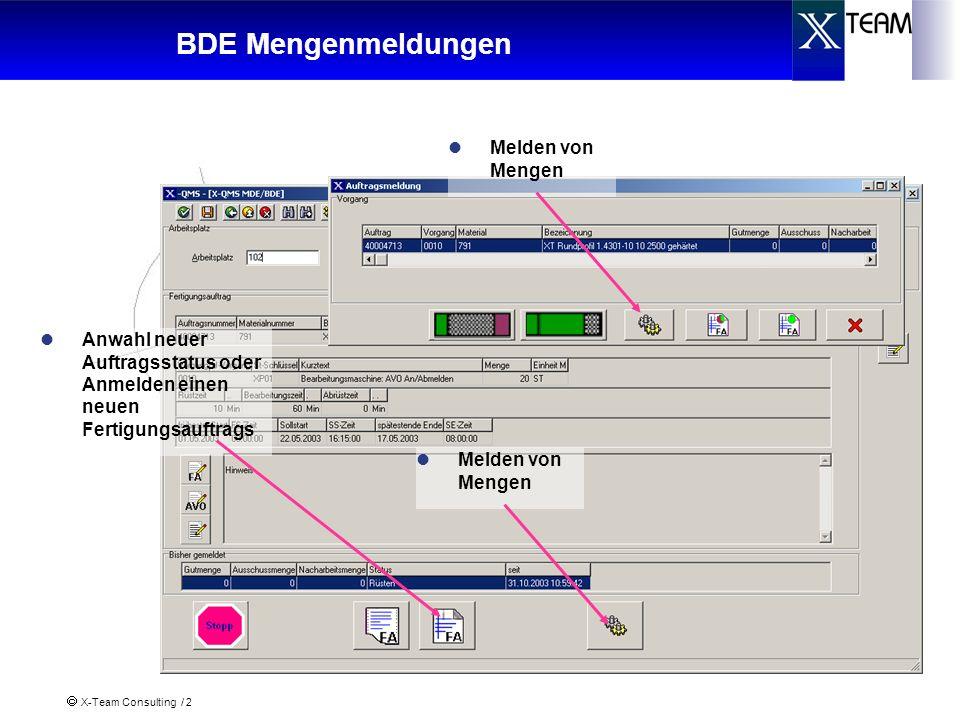 X-Team Consulting / 13 BDE / MFV Einsatz von Materialeinheiten an Sammelaggregaten An Sammelarbeitsplätzen können mehrere MatIDs angemeldet werden.