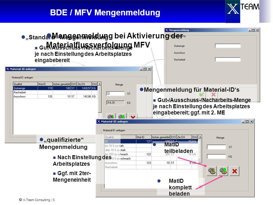 X-Team Consulting / 14 BDE / MFV Einsatz und Erzeugung von Materialeinheiten mit einer 1:1 Beziehung Ist in den Arbeitsplatzparametern eingestellt, dass eine erzeugte MatID nur aus einer Einsatz-MatID entstehen darf, so muss nach der komplett-Mengenmeldung angegeben werden, ob die Einsatz-MatID komplett oder nur teilweise aufgebraucht wurde.