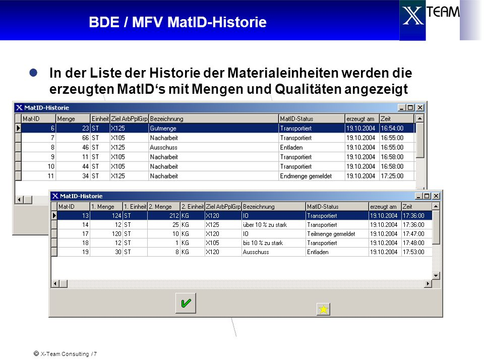 X-Team Consulting / 8 BDE / MFV Einsatz von Materialeinheiten (1) Liste der vor der Maschine liegenden MatIDs Liste der für die Maschine anstehenden Fertigungsaufträge Anmelden einer neuen Einsatz-MatID