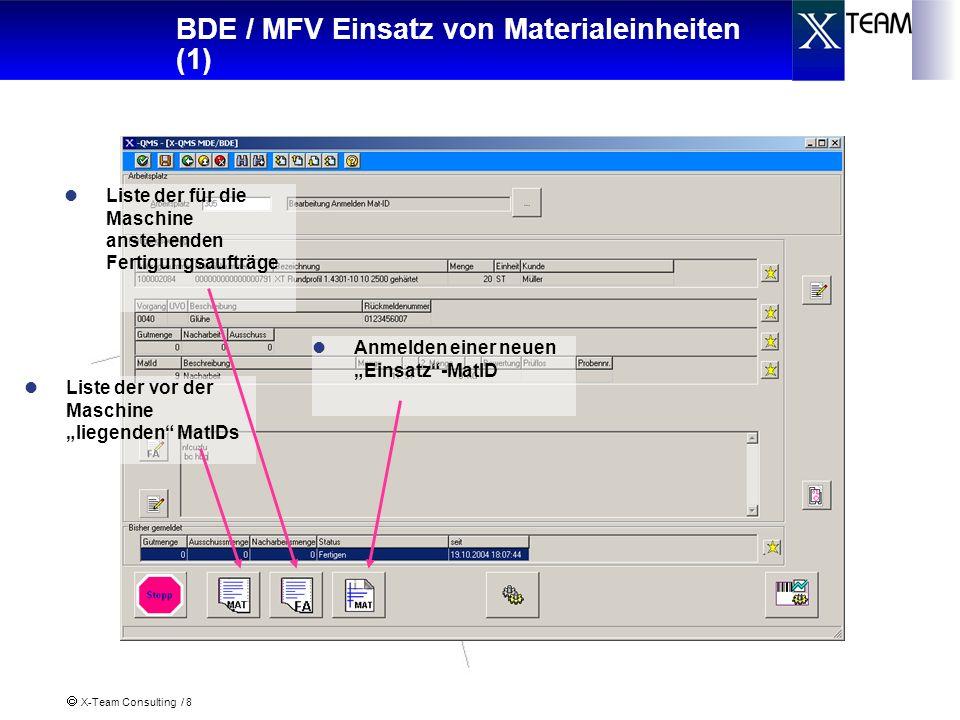 X-Team Consulting / 9 BDE / MFV Einsatz von Materialeinheiten (2) Wenn bereits eine MatID zur Bearbeitung angemeldet ist, muss vor dem Anmelden einer neuen MatID die alte als komplett verarbeitet teilweise verarbeitet gemeldet werden