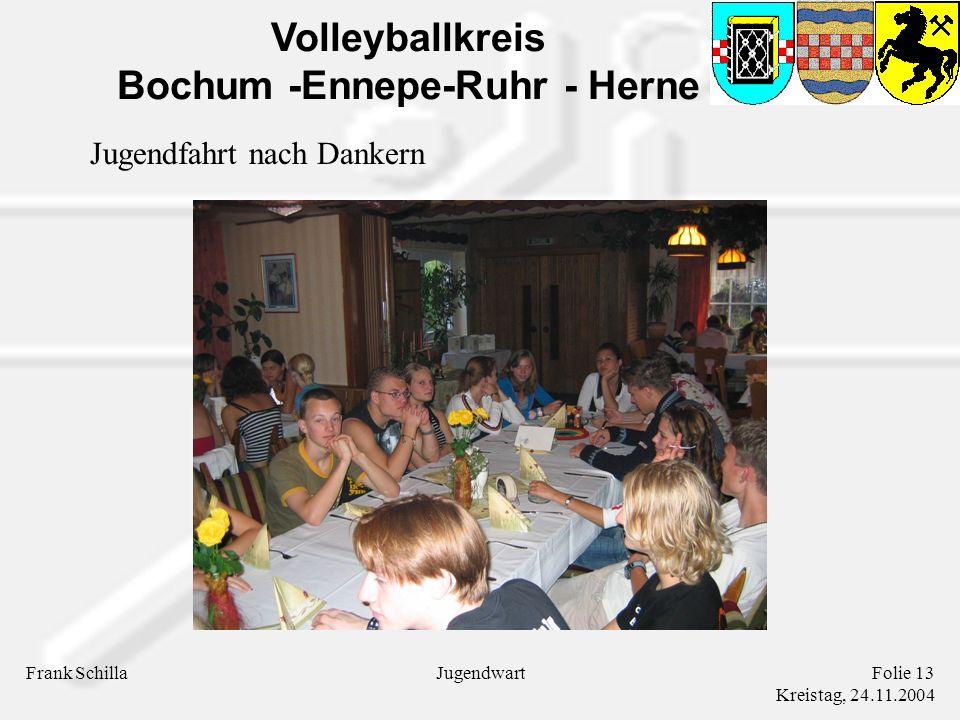 Volleyballkreis Bochum -Ennepe-Ruhr - Herne Frank SchillaFolie 13 Kreistag, 24.11.2004 Jugendwart Jugendfahrt nach Dankern