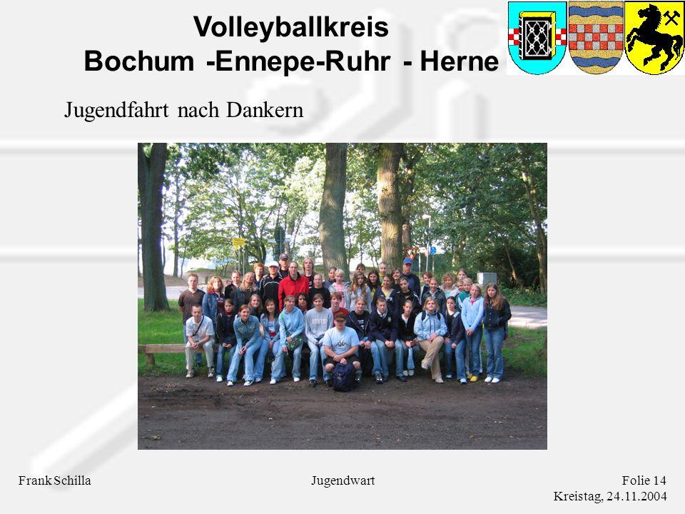 Volleyballkreis Bochum -Ennepe-Ruhr - Herne Frank SchillaFolie 14 Kreistag, 24.11.2004 Jugendwart Jugendfahrt nach Dankern