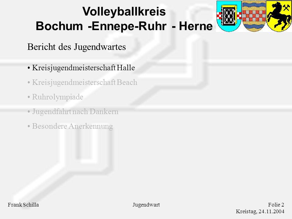Volleyballkreis Bochum -Ennepe-Ruhr - Herne Frank SchillaFolie 2 Kreistag, 24.11.2004 Jugendwart Bericht des Jugendwartes Kreisjugendmeisterschaft Halle Kreisjugendmeisterschaft Beach Ruhrolympiade Jugendfahrt nach Dankern Besondere Anerkennung