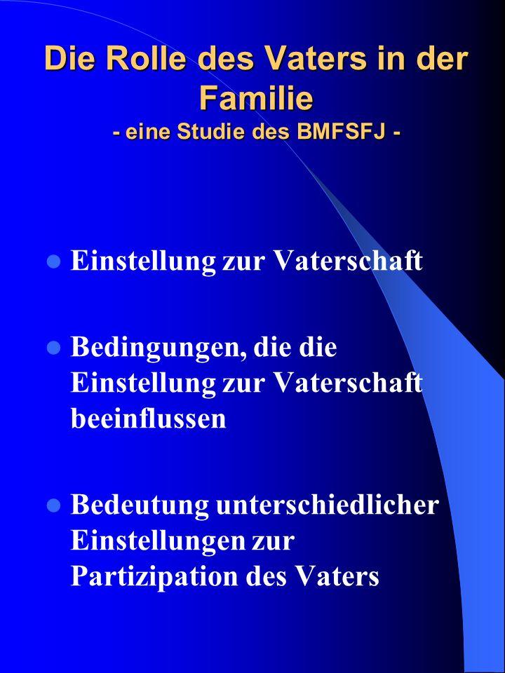 Die Rolle des Vaters in der Familie - eine Studie des BMFSFJ - Einstellung zur Vaterschaft Bedingungen, die die Einstellung zur Vaterschaft beeinfluss