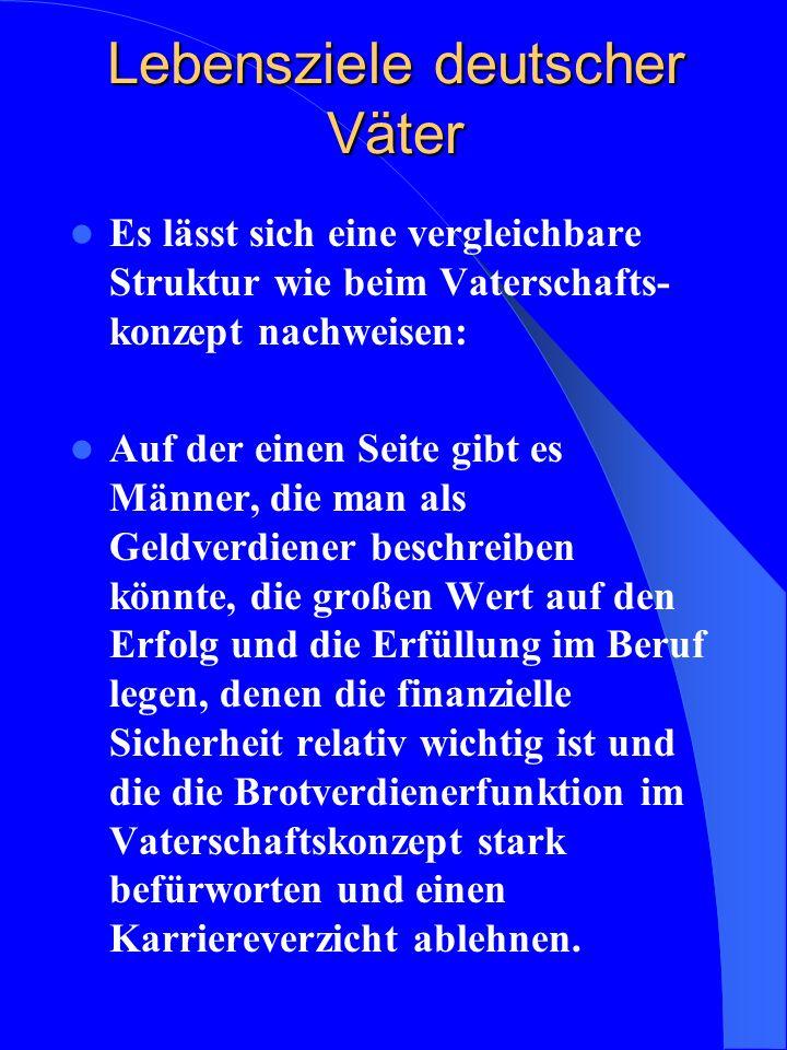 Lebensziele deutscher Väter Es lässt sich eine vergleichbare Struktur wie beim Vaterschafts- konzept nachweisen: Auf der einen Seite gibt es Männer, d