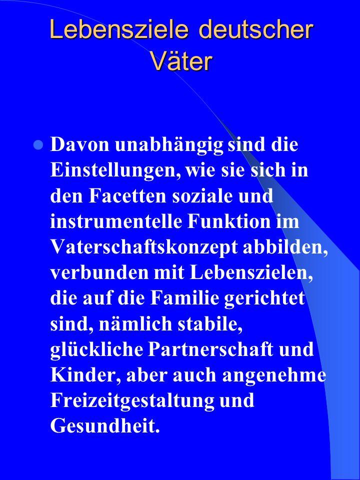 Lebensziele deutscher Väter Davon unabhängig sind die Einstellungen, wie sie sich in den Facetten soziale und instrumentelle Funktion im Vaterschaftsk