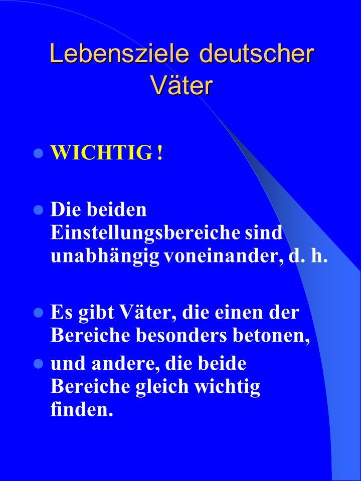 Lebensziele deutscher Väter WICHTIG ! Die beiden Einstellungsbereiche sind unabhängig voneinander, d. h. Es gibt Väter, die einen der Bereiche besonde