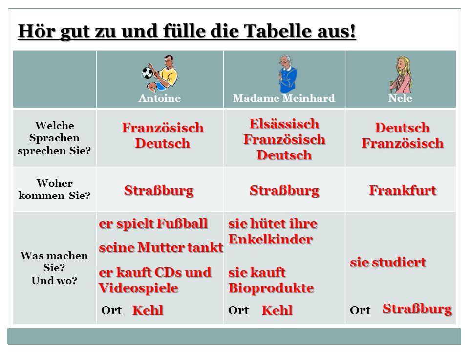 AntoineMadame MeinhardNele Welche Sprachen sprechen Sie? Woher kommen Sie? Was machen Sie? Und wo? Ort Hör gut zu und fülle die Tabelle aus! Straßburg