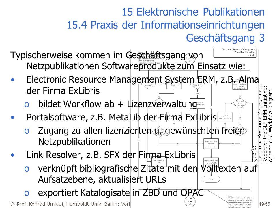 © Prof. Konrad Umlauf, Humboldt-Univ. Berlin: Vorlesung Medien - Skript 49/55 15 Elektronische Publikationen 15.4 Praxis der Informationseinrichtungen