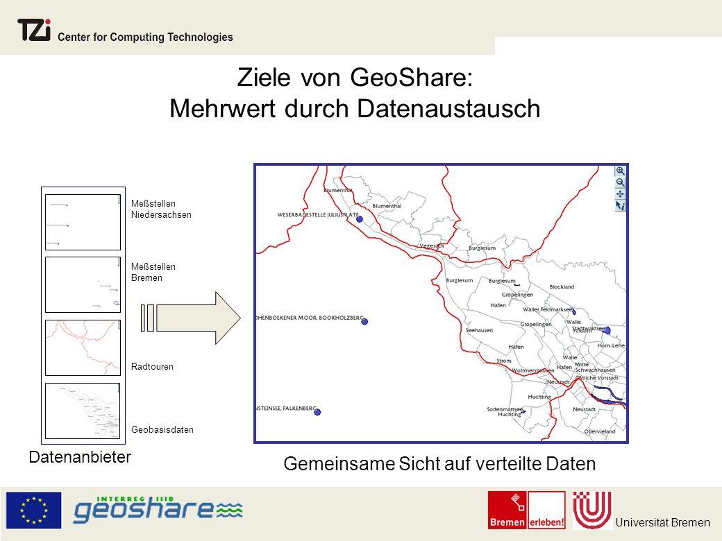 Universität Bremen Ziele von GeoShare: Mehrwert durch Datenaustausch Gemeinsame Sicht auf verteilte Daten Meßstellen Niedersachsen Meßstellen Bremen Radtouren Geobasisdaten Datenanbieter
