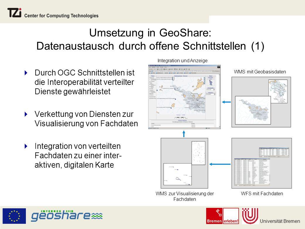 Universität Bremen Umsetzung in GeoShare: Datenaustausch durch offene Schnittstellen (1) Durch OGC Schnittstellen ist die Interoperabilität verteilter Dienste gewährleistet Verkettung von Diensten zur Visualisierung von Fachdaten Integration von verteilten Fachdaten zu einer inter- aktiven, digitalen Karte WMS mit Geobasisdaten WMS zur Visualisierung der Fachdaten WFS mit Fachdaten Integration und Anzeige
