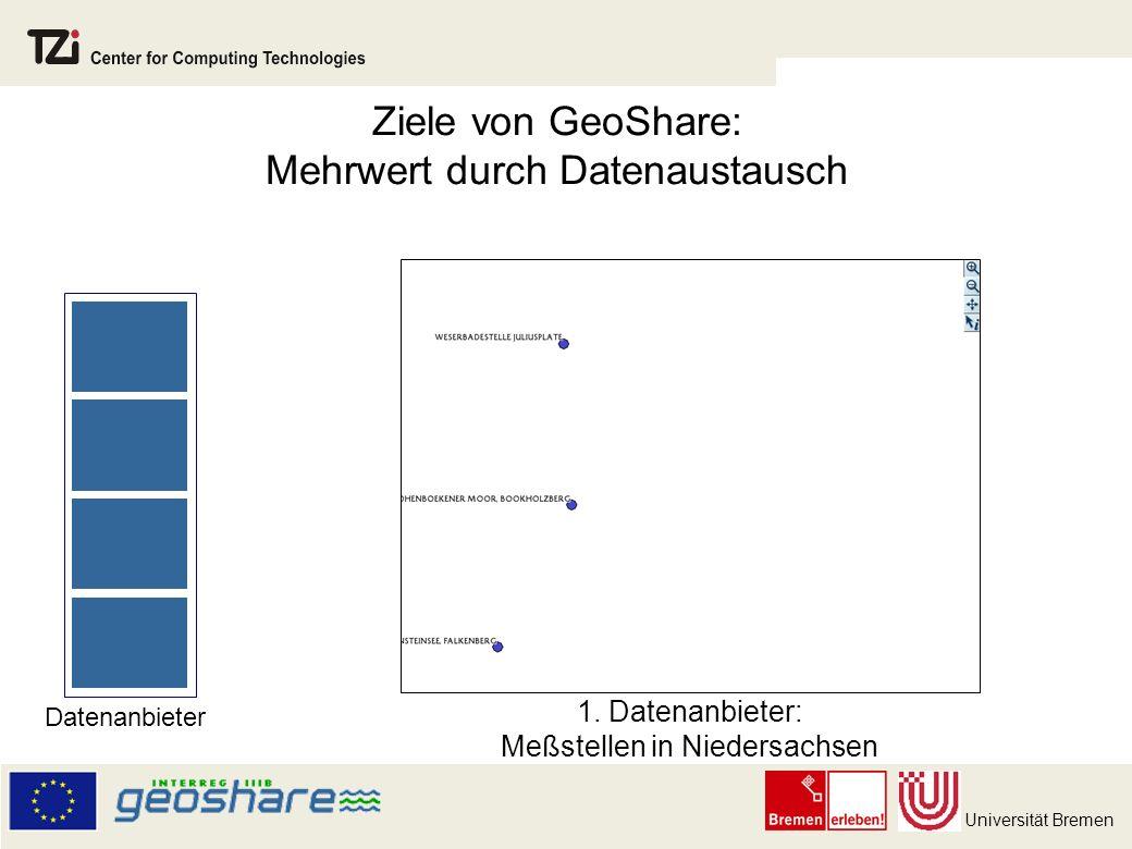 Universität Bremen Ziele von GeoShare: Mehrwert durch Datenaustausch 1.