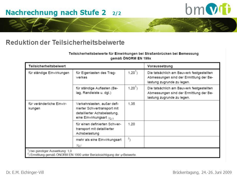 Dr. E.M. Eichinger-Vill Brückentagung, 24.-26. Juni 2009 Reduktion der Teilsicherheitsbeiwerte Nachrechnung nach Stufe 2 2/2