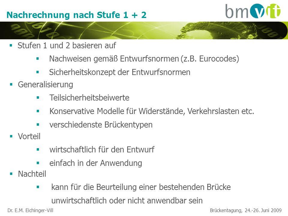 Dr. E.M. Eichinger-Vill Brückentagung, 24.-26. Juni 2009 Nachrechnung nach Stufe 1 + 2 Nachteil kann für die Beurteilung einer bestehenden Brücke unwi