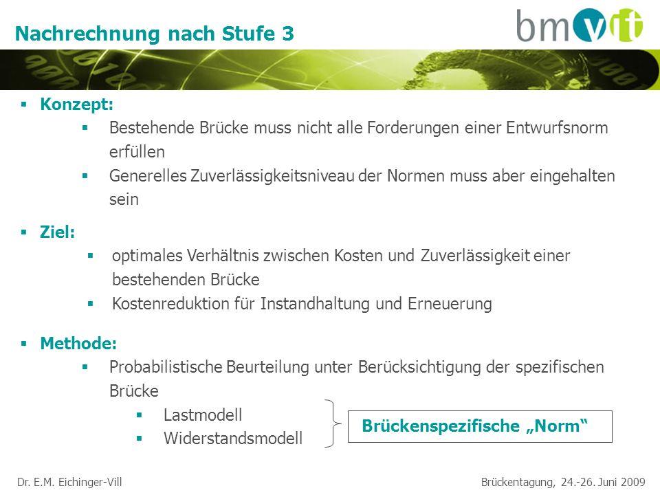 Dr. E.M. Eichinger-Vill Brückentagung, 24.-26. Juni 2009 Konzept: Bestehende Brücke muss nicht alle Forderungen einer Entwurfsnorm erfüllen Generelles