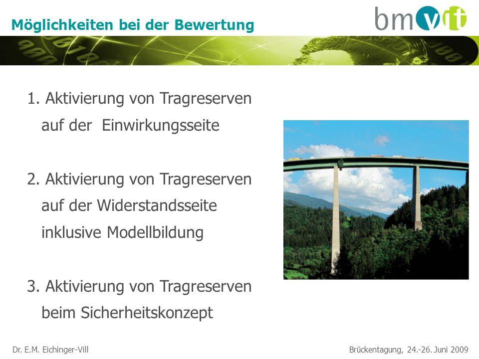 Dr. E.M. Eichinger-Vill Brückentagung, 24.-26. Juni 2009 Möglichkeiten bei der Bewertung 1. Aktivierung von Tragreserven auf der Einwirkungsseite 2. A
