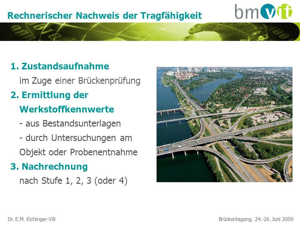 Dr. E.M. Eichinger-Vill Brückentagung, 24.-26. Juni 2009 Rechnerischer Nachweis der Tragfähigkeit 1. Zustandsaufnahme im Zuge einer Brückenprüfung 2.