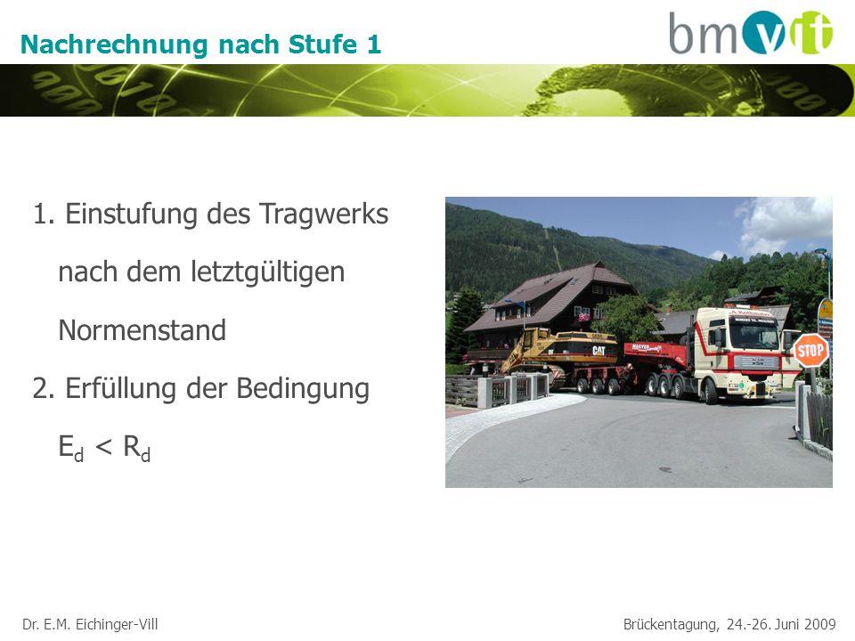 Dr. E.M. Eichinger-Vill Brückentagung, 24.-26. Juni 2009 Nachrechnung nach Stufe 1 1. Einstufung des Tragwerks nach dem letztgültigen Normenstand 2. E