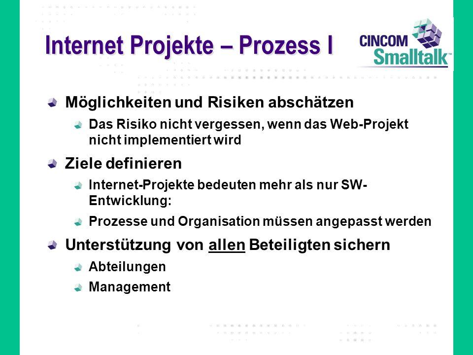 Internet Projekte – Prozess I Möglichkeiten und Risiken abschätzen Das Risiko nicht vergessen, wenn das Web-Projekt nicht implementiert wird Ziele def