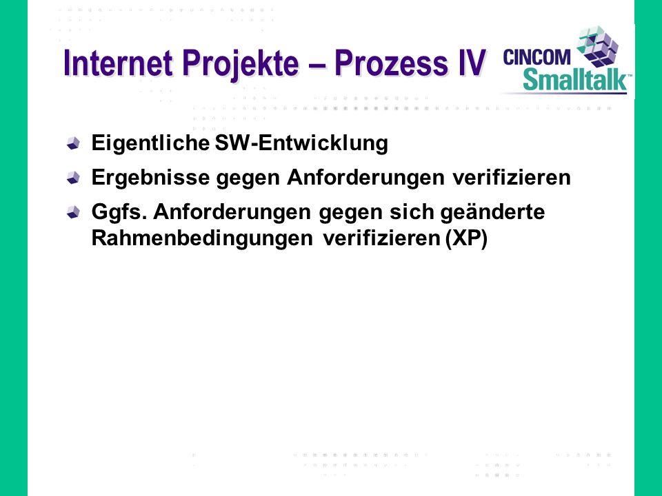 Internet Projekte – Prozess IV Eigentliche SW-Entwicklung Ergebnisse gegen Anforderungen verifizieren Ggfs. Anforderungen gegen sich geänderte Rahmenb