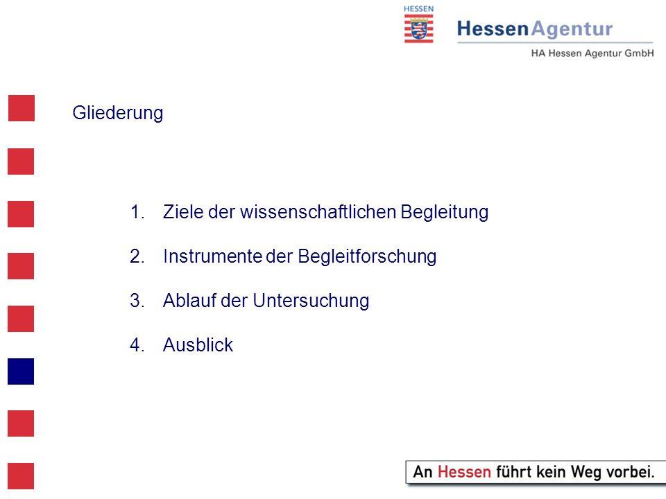 Gliederung 1.Ziele der wissenschaftlichen Begleitung 2.Instrumente der Begleitforschung 3.Ablauf der Untersuchung 4.Ausblick