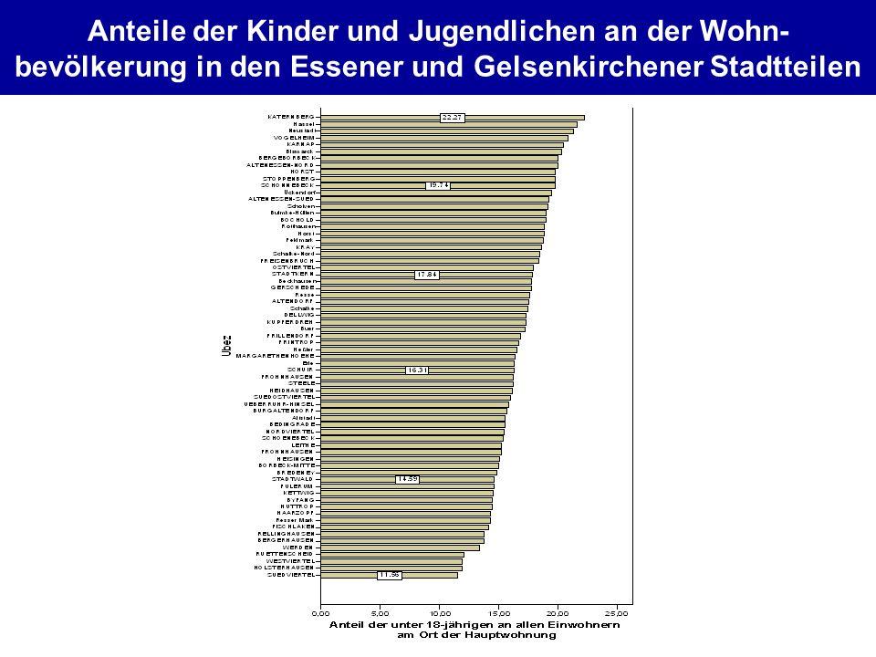 Anteile der Kinder und Jugendlichen an der Wohn- bevölkerung in den Essener und Gelsenkirchener Stadtteilen