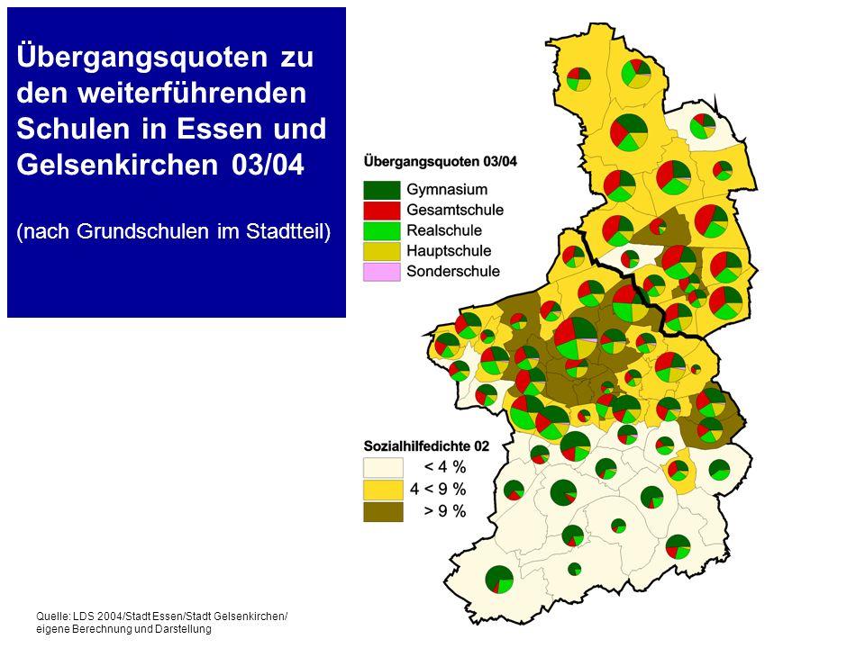 Übergangsquoten zu den weiterführenden Schulen in Essen und Gelsenkirchen 03/04 (nach Grundschulen im Stadtteil) Quelle: LDS 2004/Stadt Essen/Stadt Ge