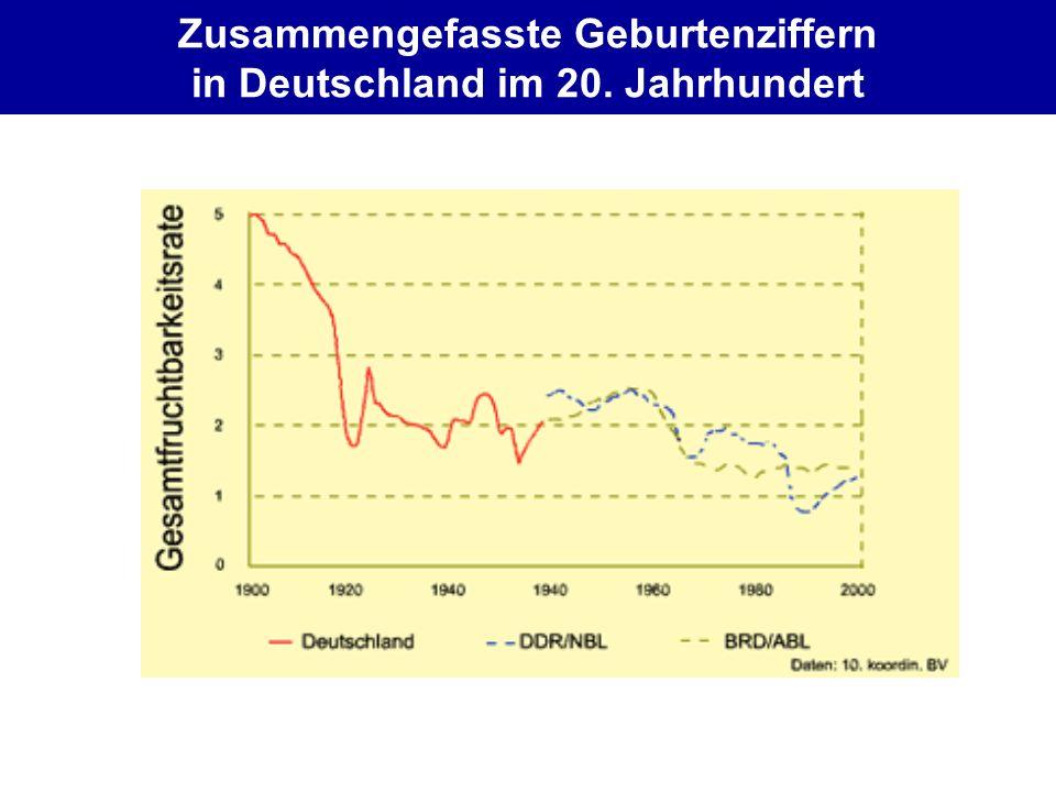 Jugendquotienten und Ausländeranteile in München 2003