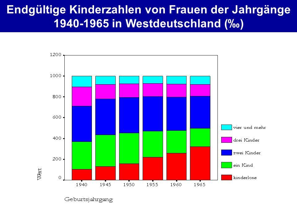 Stadtteile in Essen und Gelsenkirchen nach Jugendquotienten und Ausländeranteilen